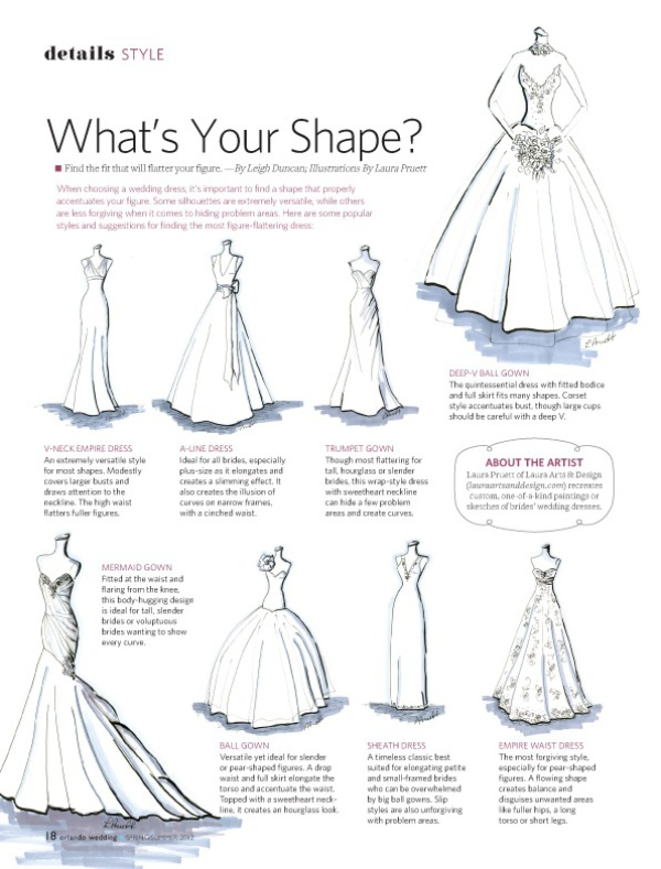 2812c6b32ae What s the best wedding dress shape for you
